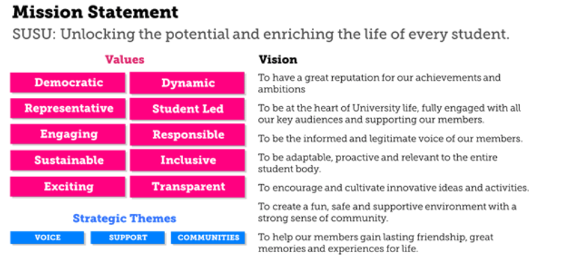 environmental mission vision and values of